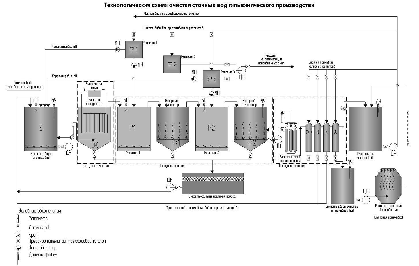требования к размещению водоочистки выборе летнего термобелья